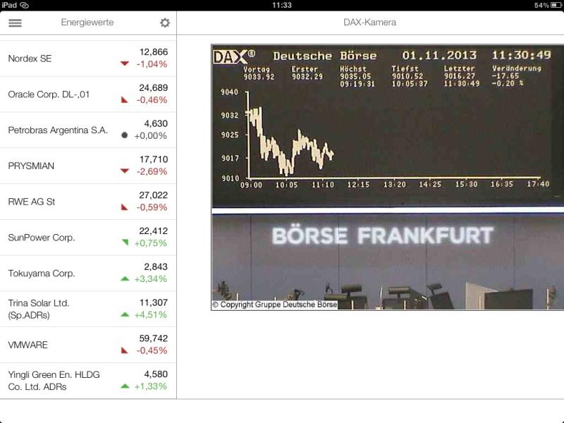 Die besten iPad-Apps - Die besten iPad-Apps - Börse Frankfurt